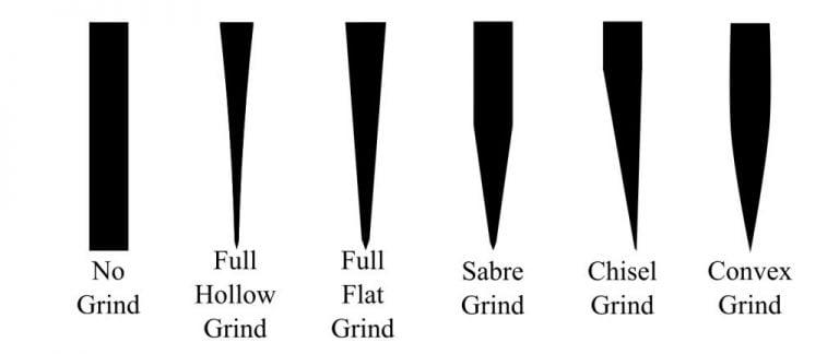 Blade Grinds full hollow scandi convex